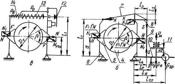 Схемы колодочных тормозов: а