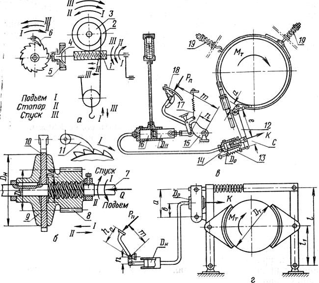 Схема работы тормозов и