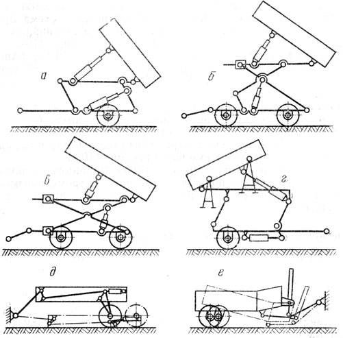 Схемы механизмов